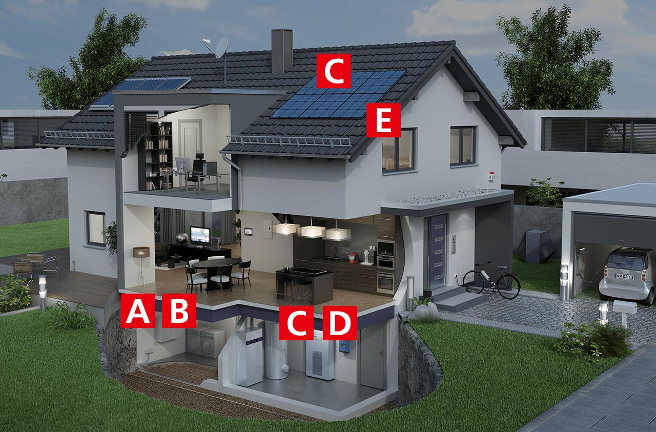 Gut bekannt PV-Aufdachanlagen - Blitzschutz von DEHN ZR98