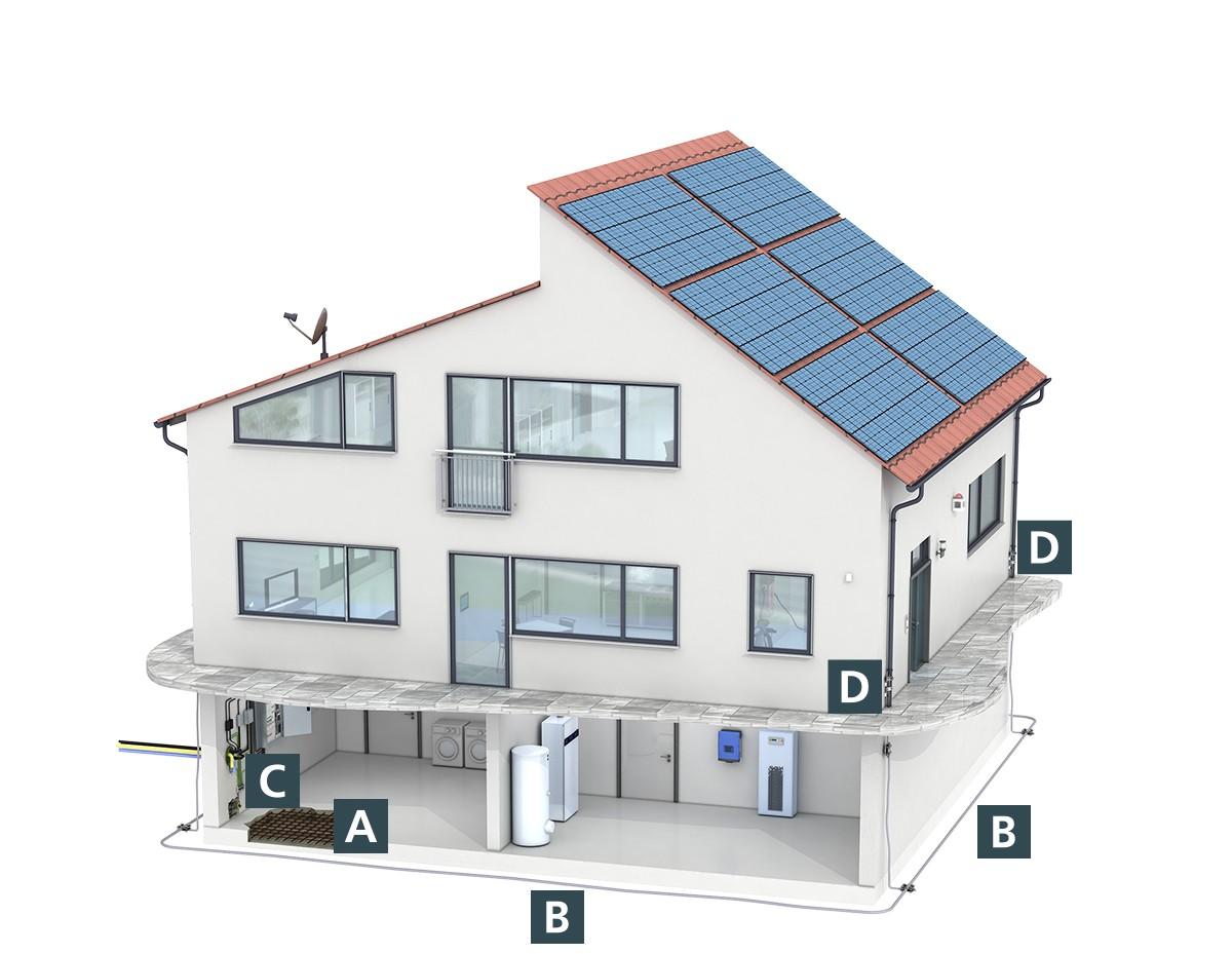 Fabulous Erdungskonzept für ein Einfamilienhaus NQ53