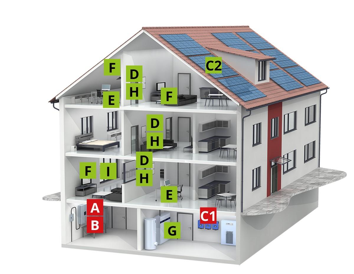 Gut bekannt Schutzkonzept für ein Mehrfamilienhaus ohne äußeren Blitzschutz WI01
